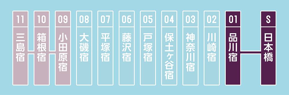 【3日目】京都を目指して新たなスタート!日本橋から始めよう!